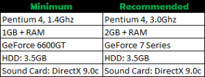 system-requirements-cabal